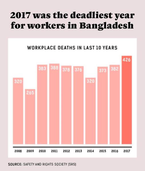fast-fashion-deaths